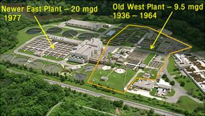Electric Plant Diagram