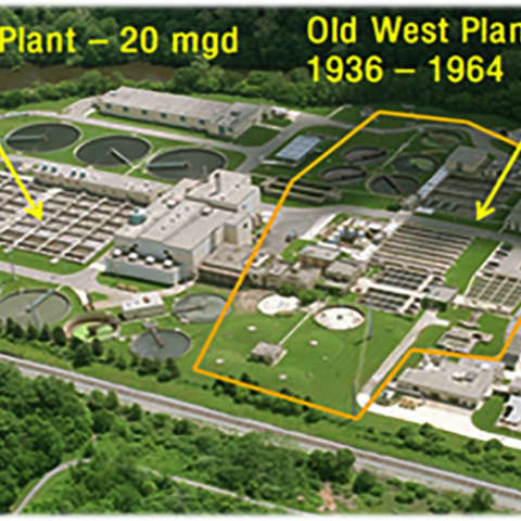 Electric Plant Diagram