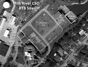 Overview of the Milk River Facility